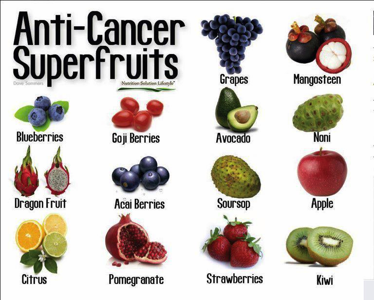 Anti_cancer_superfruit